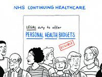 NHS England Personal Health Budget Survey